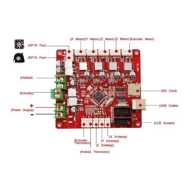 Anet A8 v1-5 Board